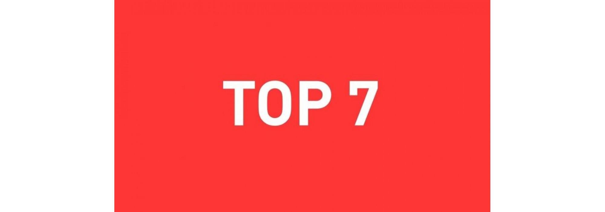 Топ-7 команд созданных компаниями