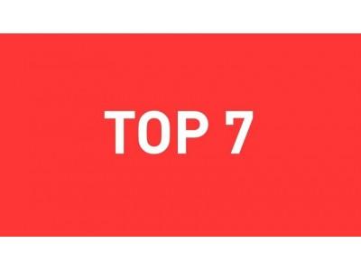 <Топ-7 команд созданных компаниями